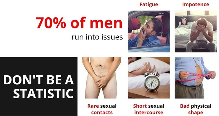 don't be a statistic - like 70 percent other men in india